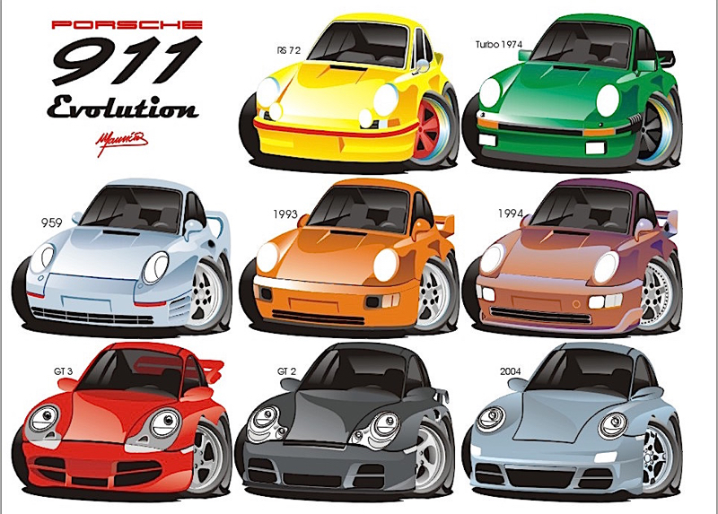 DLEDMV - Evolution of the Porsche 911 - 02