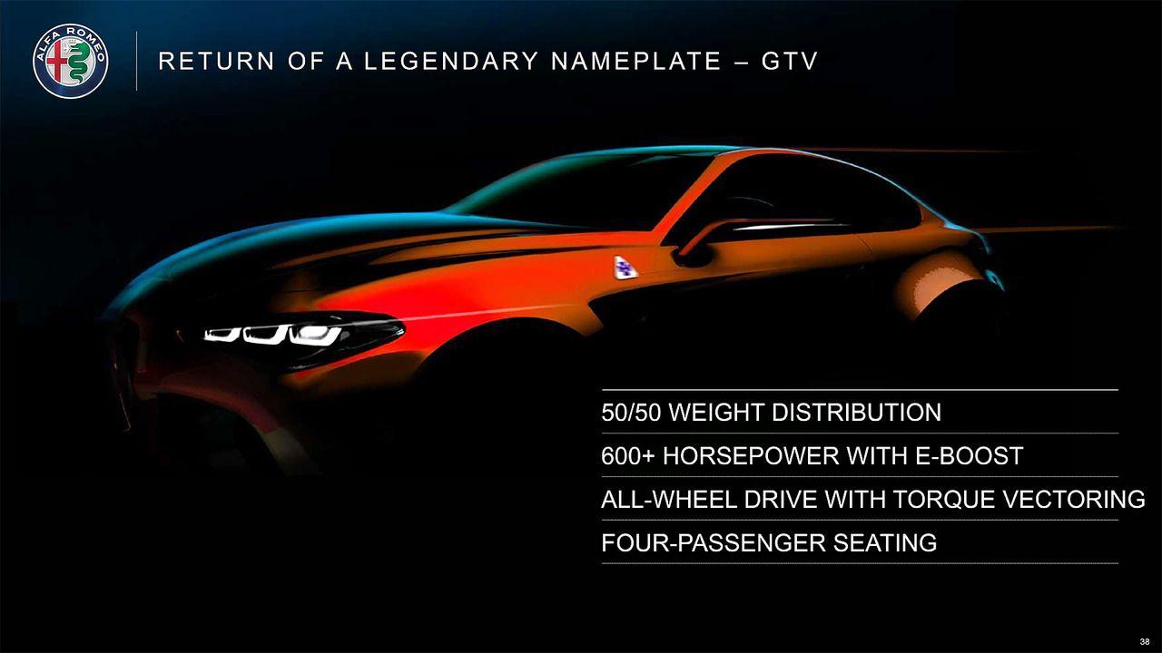 Retour des Alfa GTV et 8C ! Problème de dénomination ? 39