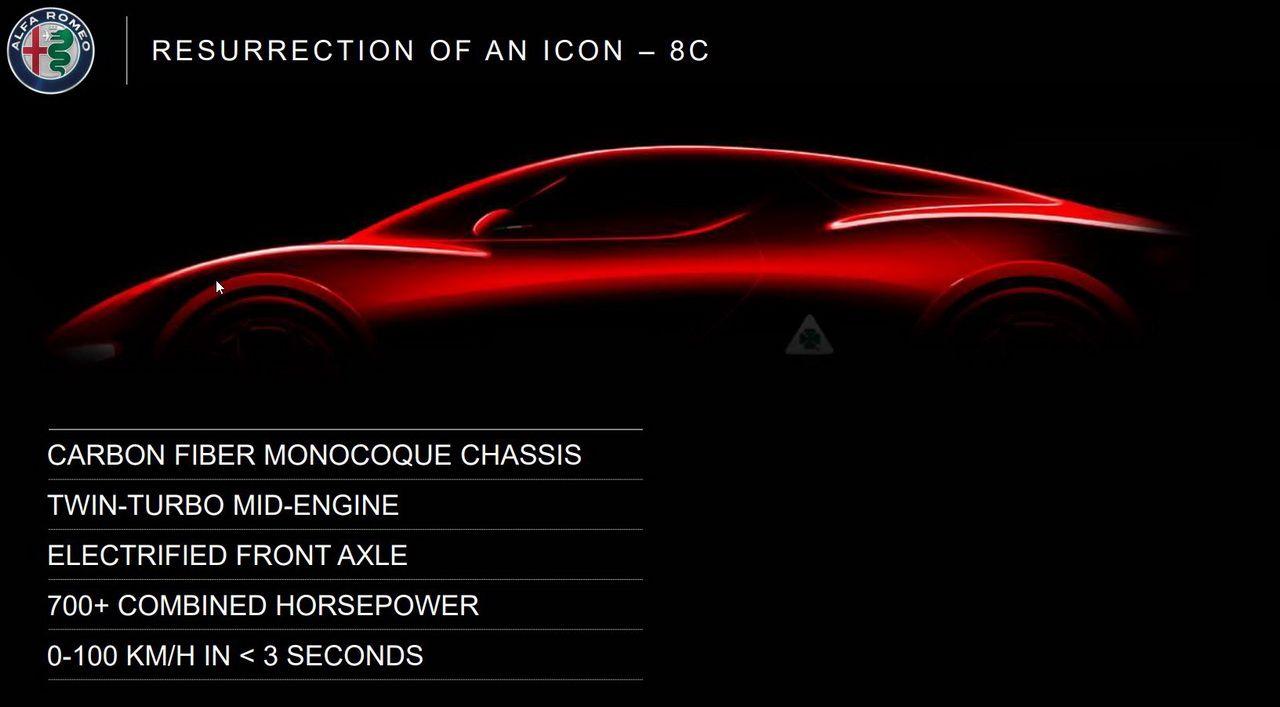 Retour des Alfa GTV et 8C ! Problème de dénomination ? 47