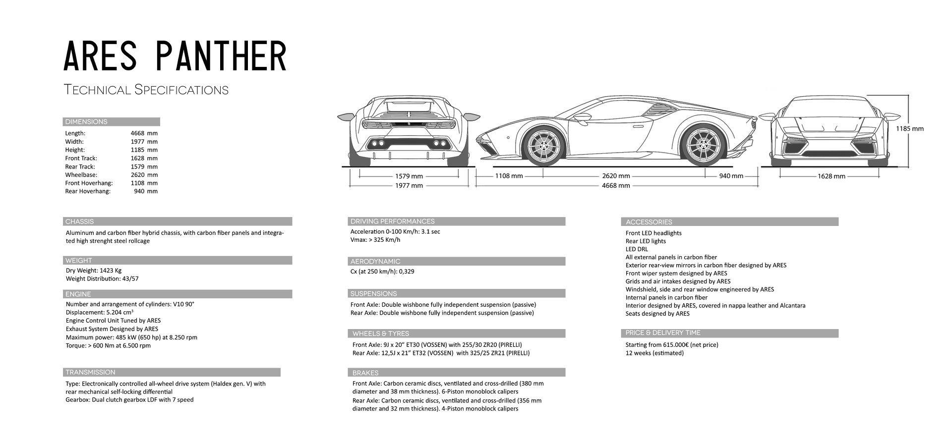 Ares Design Panther - Le retour de la De Tomaso Pantera 6