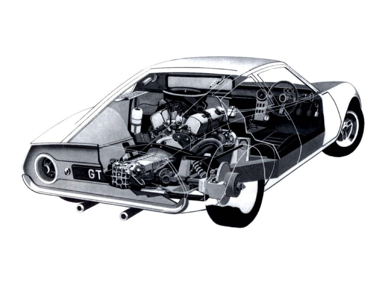 Ford GT70... Après les circuits, le rallye ! 2